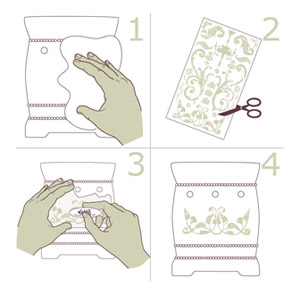 Scentsy DIY Instruction